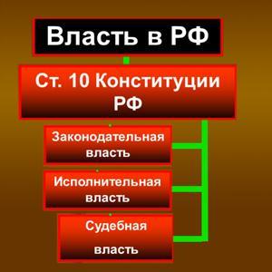 Органы власти Санкт-Петербурга