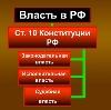 Органы власти в Санкт-Петербурге